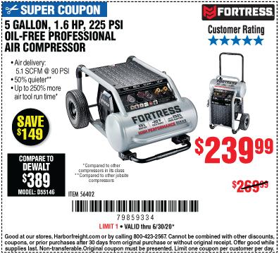 5 Gallon  225 PSI High Performance Wheeled Jobsite Air Compressor