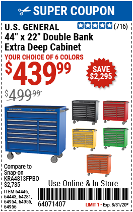 44 in. x 22 In. Double Bank Blue Roller Cabinet
