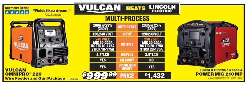 Vulcan Omnipro vs. Lincoln TOTT